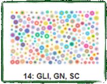 GLI, GN, SC